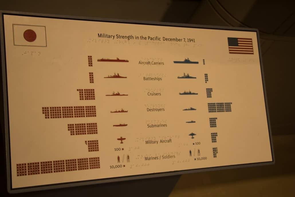 Ship Diagrams In World War II