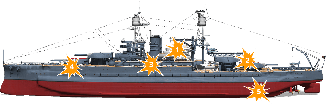 Image Ship