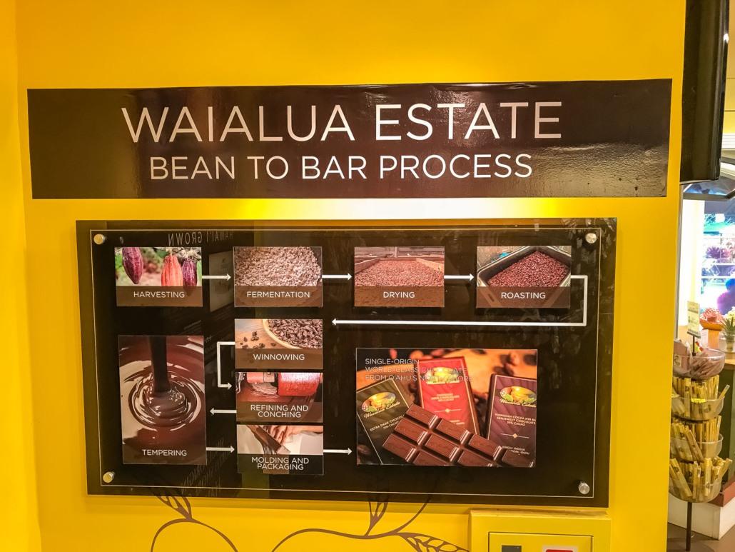 Dole Plantation Waialua Estate Chocolate Process Sign