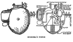 Diagram of Turtle_submarine_1776 Designed by David Bushnell